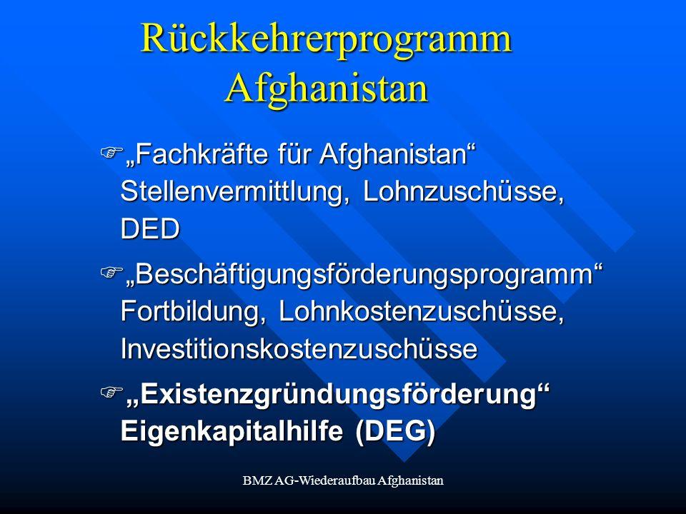 Rückkehrerprogramm Afghanistan