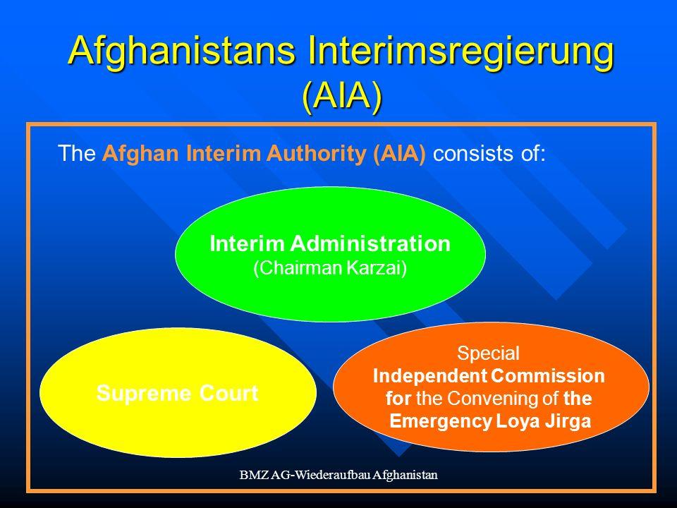 Afghanistans Interimsregierung (AIA)