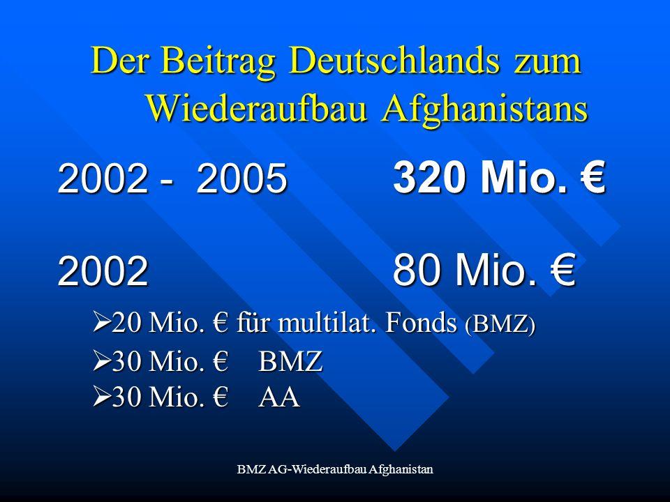 Der Beitrag Deutschlands zum Wiederaufbau Afghanistans