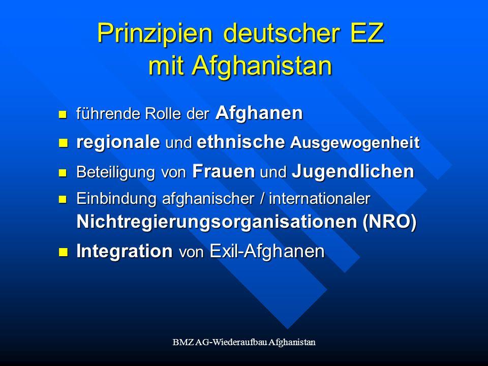 Prinzipien deutscher EZ mit Afghanistan