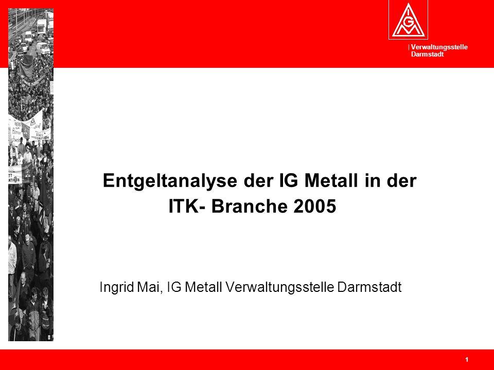 Entgeltanalyse der IG Metall in der