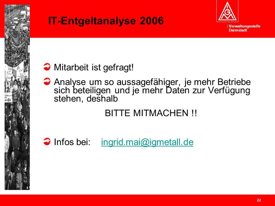 IT-Entgeltanalyse 2006 Mitarbeit ist gefragt!