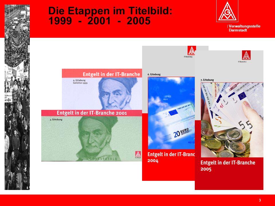 Die Etappen im Titelbild: 1999 - 2001 - 2005