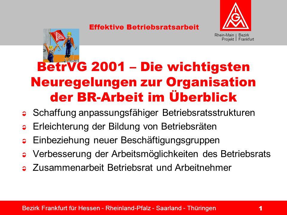 BetrVG 2001 – Die wichtigsten Neuregelungen zur Organisation der BR-Arbeit im Überblick