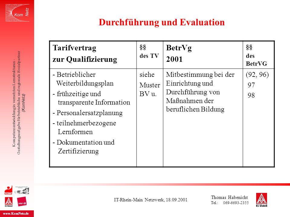 Durchführung und Evaluation