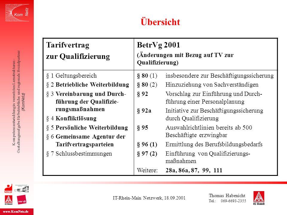 Übersicht Tarifvertrag zur Qualifizierung BetrVg 2001