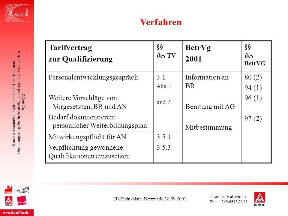 Verfahren Tarifvertrag zur Qualifizierung BetrVg 2001