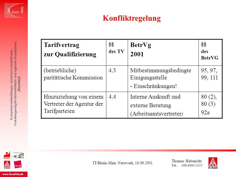 Konfliktregelung Tarifvertrag zur Qualifizierung BetrVg 2001