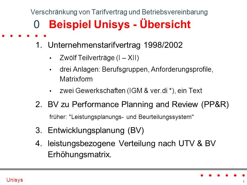 Unternehmenstarifvertrag 1998/2002
