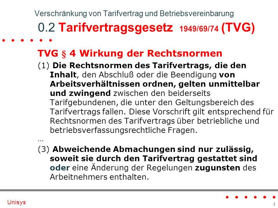 TVG § 4 Wirkung der Rechtsnormen