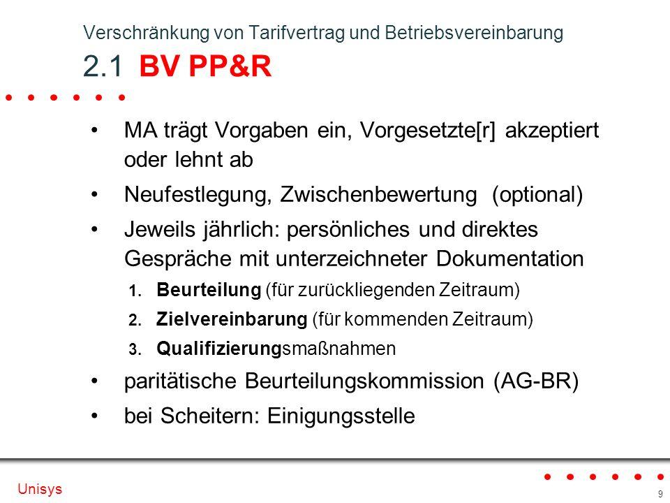 Verschränkung von Tarifvertrag und Betriebsvereinbarung 2.1 BV PP&R