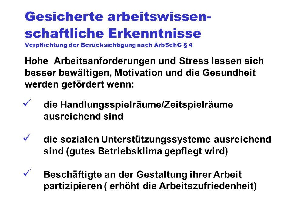 Gesicherte arbeitswissen-schaftliche Erkenntnisse Verpflichtung der Berücksichtigung nach ArbSchG § 4