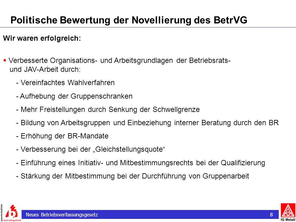 Politische Bewertung der Novellierung des BetrVG