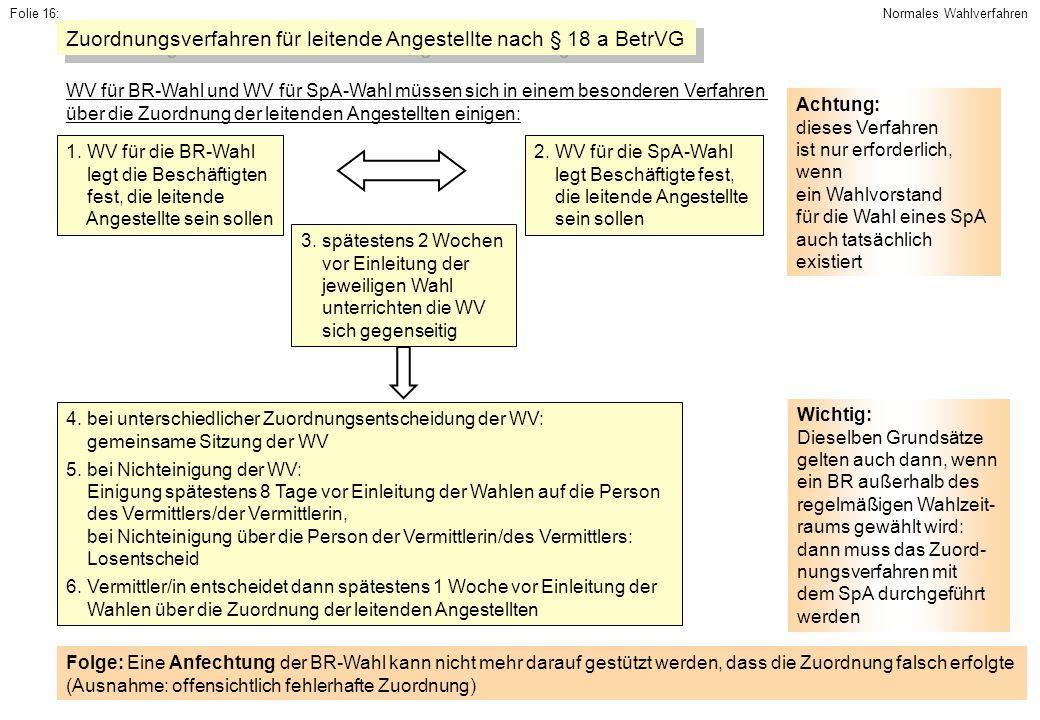 Zuordnungsverfahren für leitende Angestellte nach § 18 a BetrVG