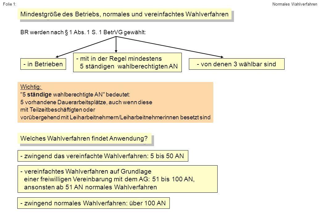 Mindestgröße des Betriebs, normales und vereinfachtes Wahlverfahren