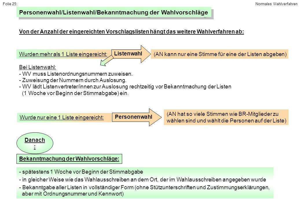 Personenwahl/Listenwahl/Bekanntmachung der Wahlvorschläge