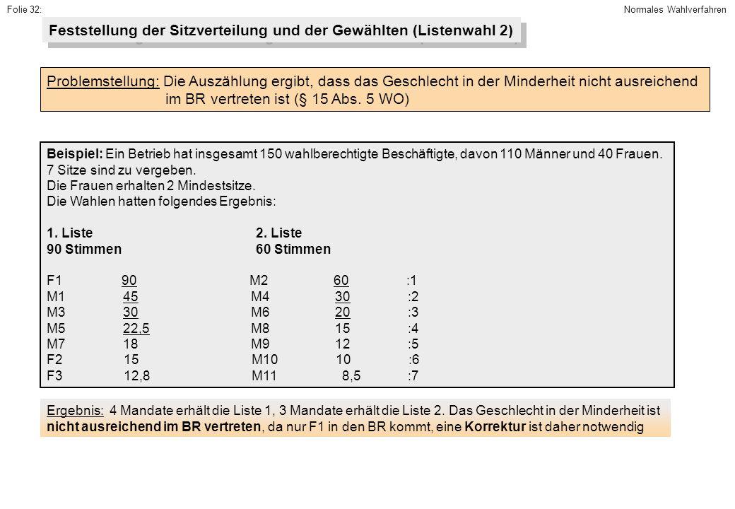 Feststellung der Sitzverteilung und der Gewählten (Listenwahl 2)