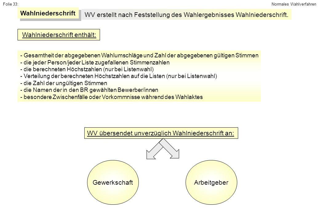 WV erstellt nach Feststellung des Wahlergebnisses Wahlniederschrift.