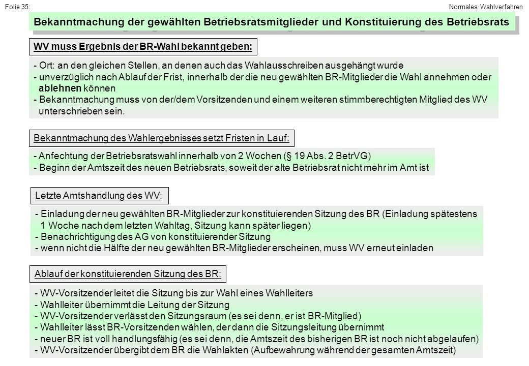 Folie 35: Normales Wahlverfahren. Bekanntmachung der gewählten Betriebsratsmitglieder und Konstituierung des Betriebsrats.