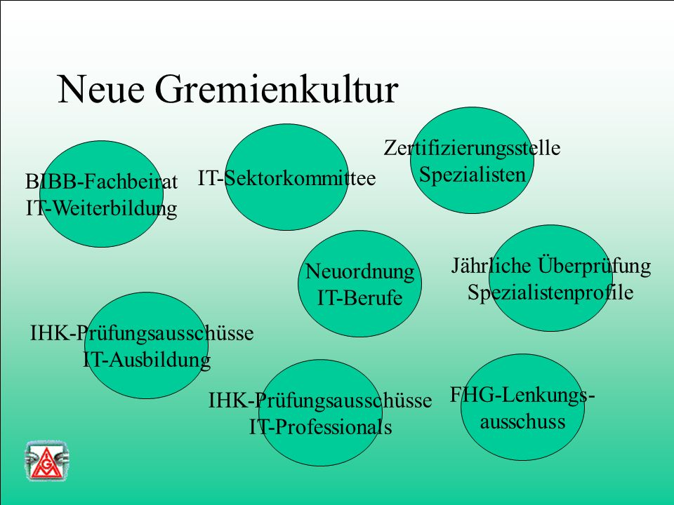 Neue Gremienkultur Zertifizierungsstelle Spezialisten