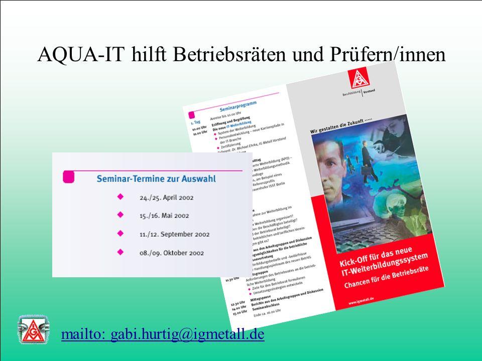 AQUA-IT hilft Betriebsräten und Prüfern/innen