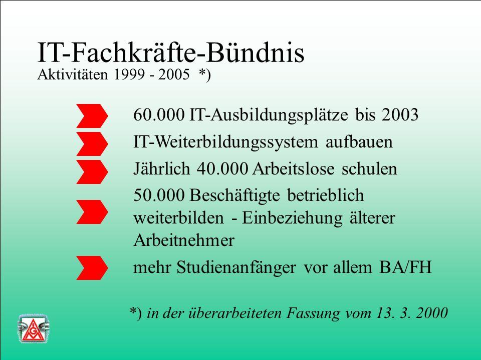 IT-Fachkräfte-Bündnis