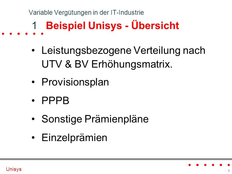 Variable Vergütungen in der IT-Industrie 1 Beispiel Unisys - Übersicht