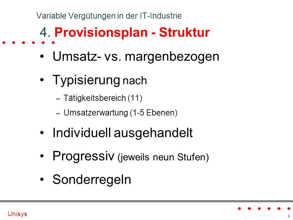 Variable Vergütungen in der IT-Industrie 4. Provisionsplan - Struktur