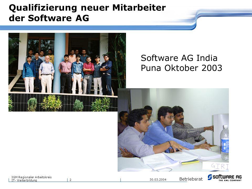 Qualifizierung neuer Mitarbeiter der Software AG