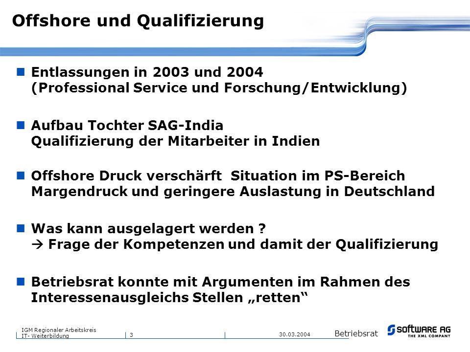 Offshore und Qualifizierung