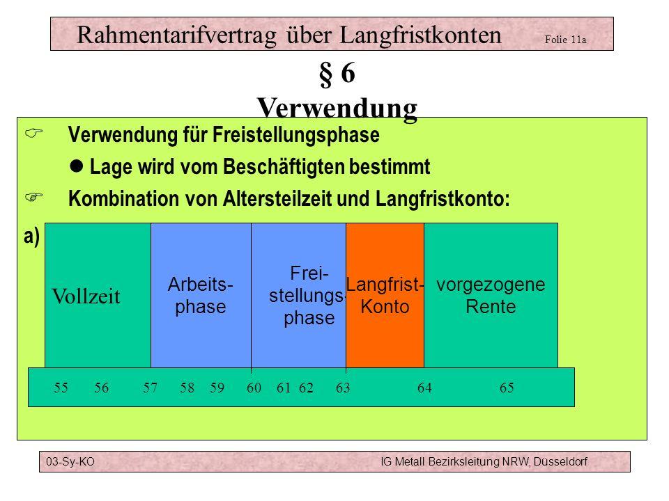 Rahmentarifvertrag über Langfristkonten Folie 11a