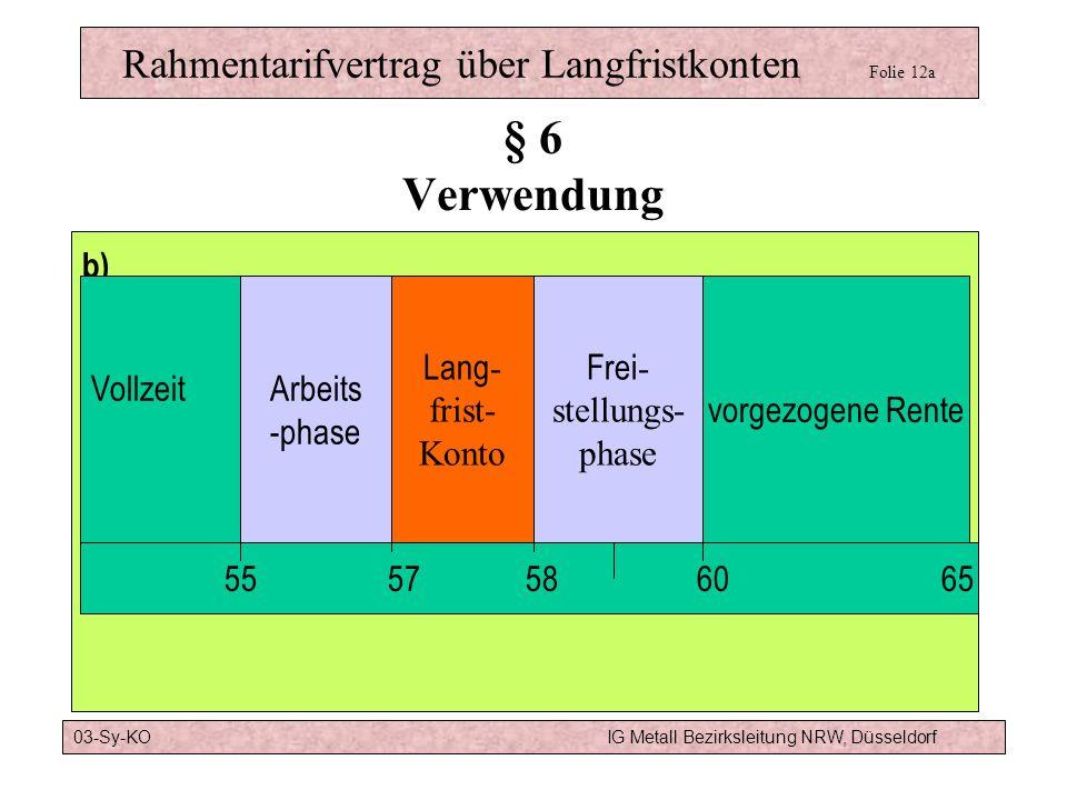 Rahmentarifvertrag über Langfristkonten Folie 12a