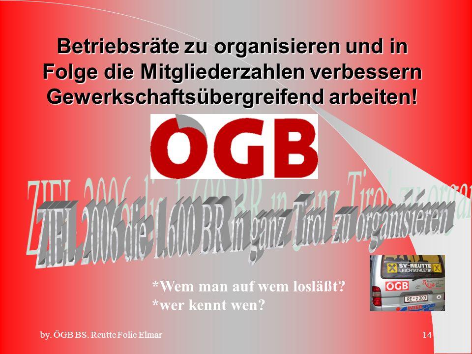 ZIEL 2006 die 1.600 BR in ganz Tirol zu organisieren