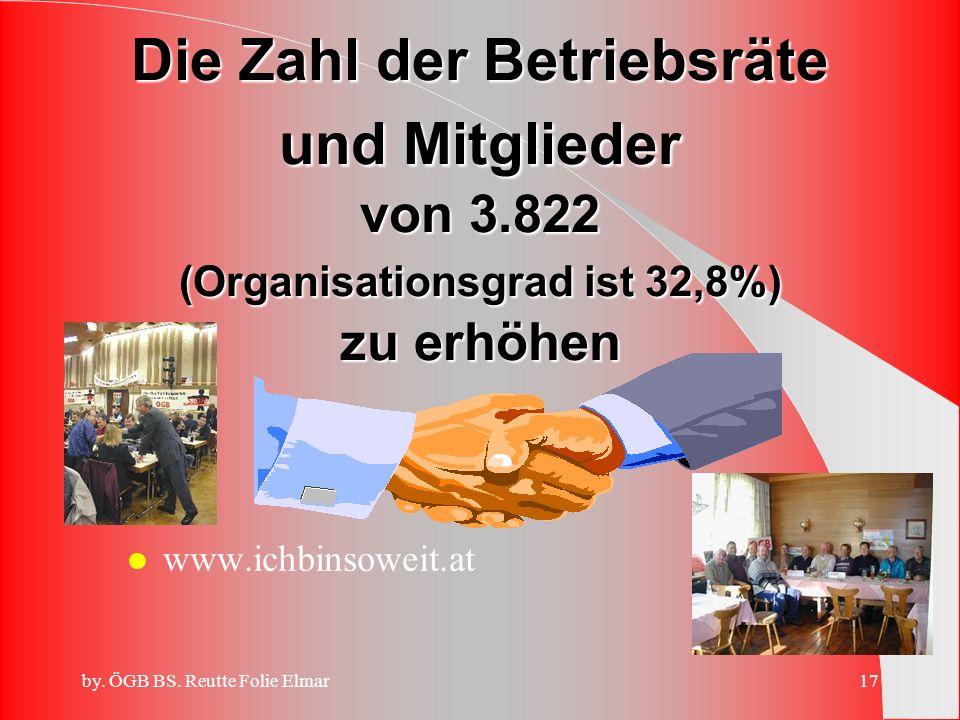 Die Zahl der Betriebsräte und Mitglieder von 3