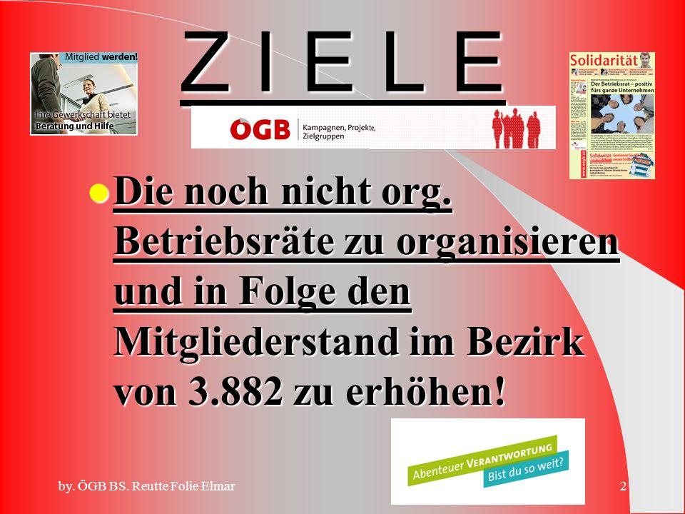 Z I E L E Die noch nicht org. Betriebsräte zu organisieren und in Folge den Mitgliederstand im Bezirk von 3.882 zu erhöhen!