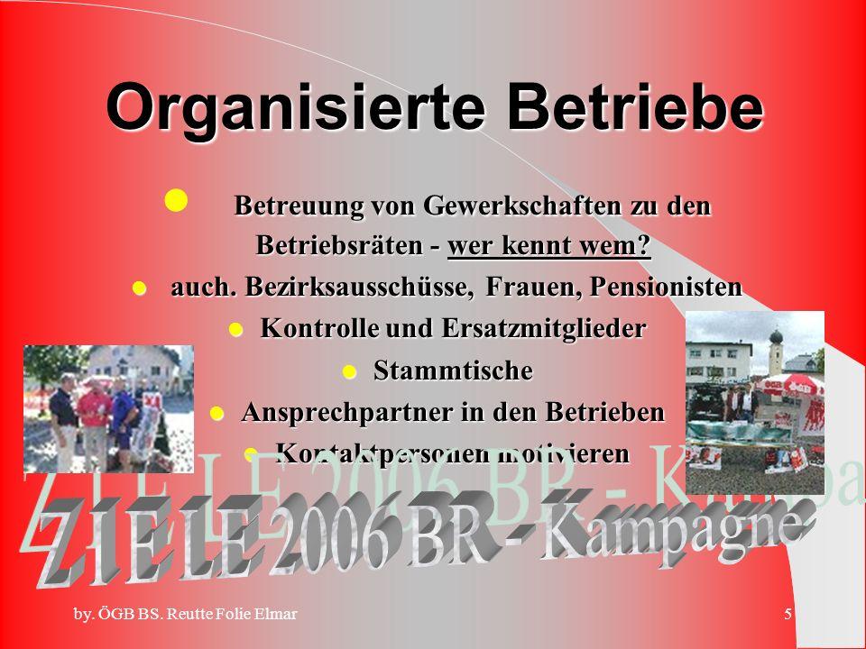 Organisierte Betriebe