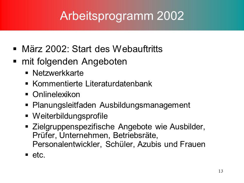 Arbeitsprogramm 2002 März 2002: Start des Webauftritts
