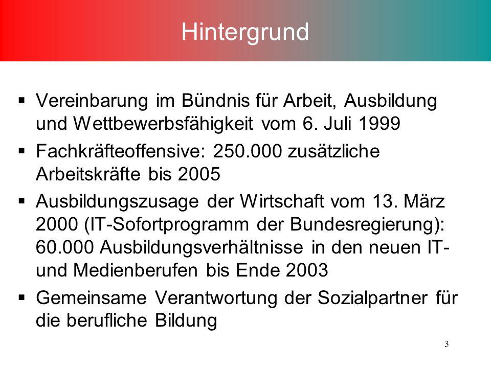 Hintergrund Vereinbarung im Bündnis für Arbeit, Ausbildung und Wettbewerbsfähigkeit vom 6. Juli 1999.