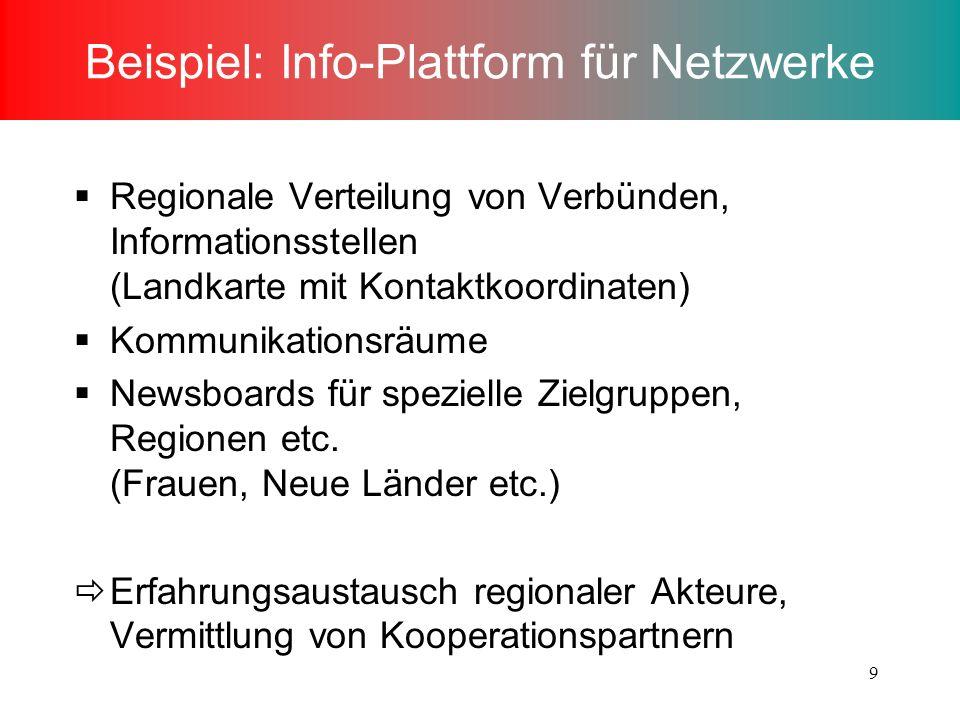 Beispiel: Info-Plattform für Netzwerke