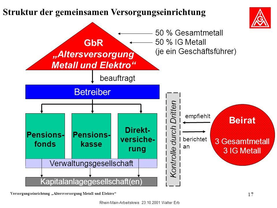 """GbR """"Altersversorgung Metall und Elektro Beirat"""