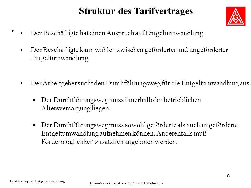 Struktur des Tarifvertrages