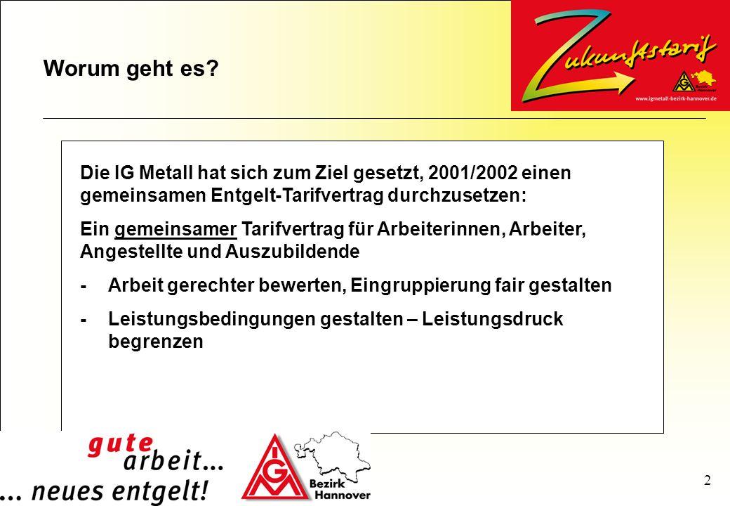 Worum geht es Die IG Metall hat sich zum Ziel gesetzt, 2001/2002 einen gemeinsamen Entgelt-Tarifvertrag durchzusetzen: