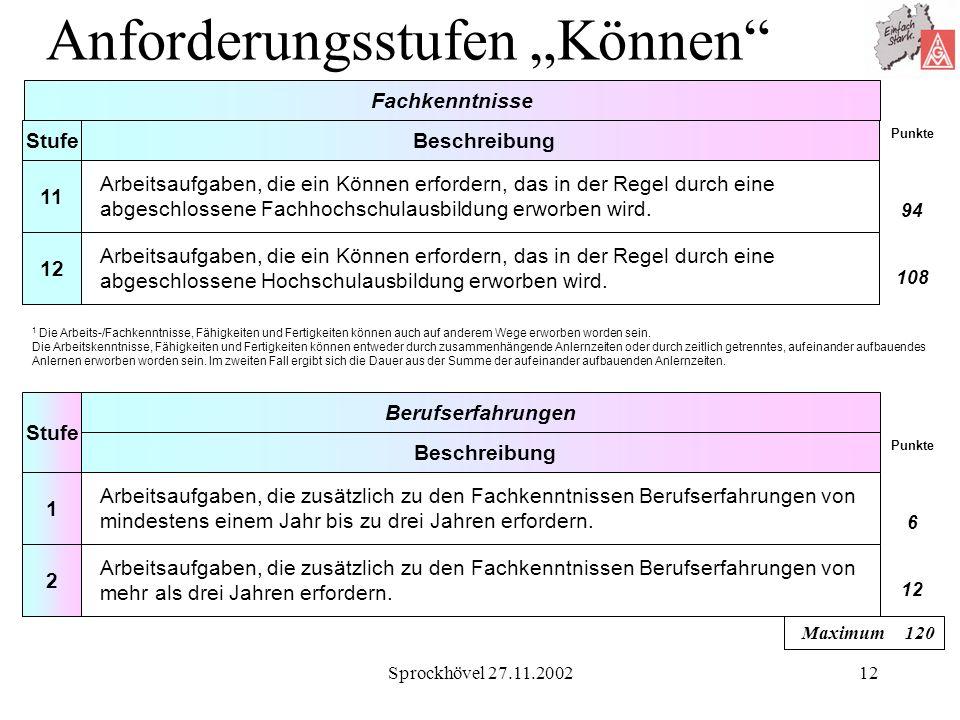 """Anforderungsstufen """"Können (Fortsetzung)"""