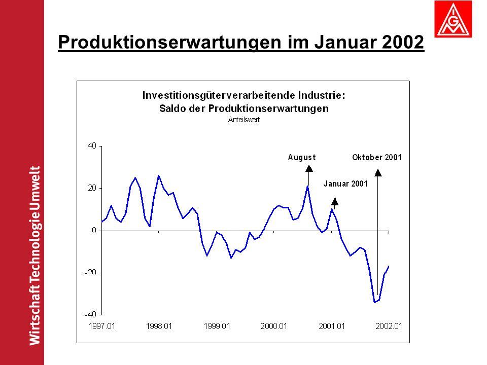 Produktionserwartungen im Januar 2002