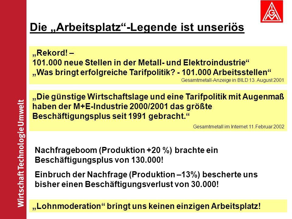 """Die """"Arbeitsplatz -Legende ist unseriös"""