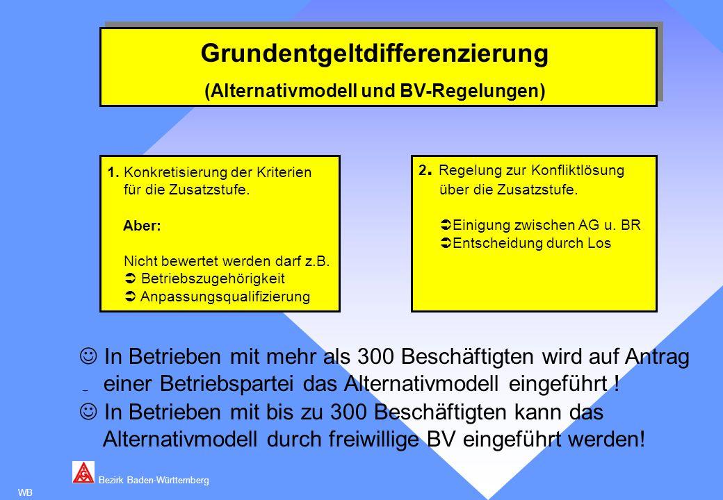 (Alternativmodell und BV-Regelungen)