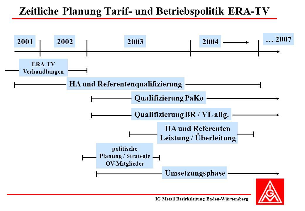 Zeitliche Planung Tarif- und Betriebspolitik ERA-TV