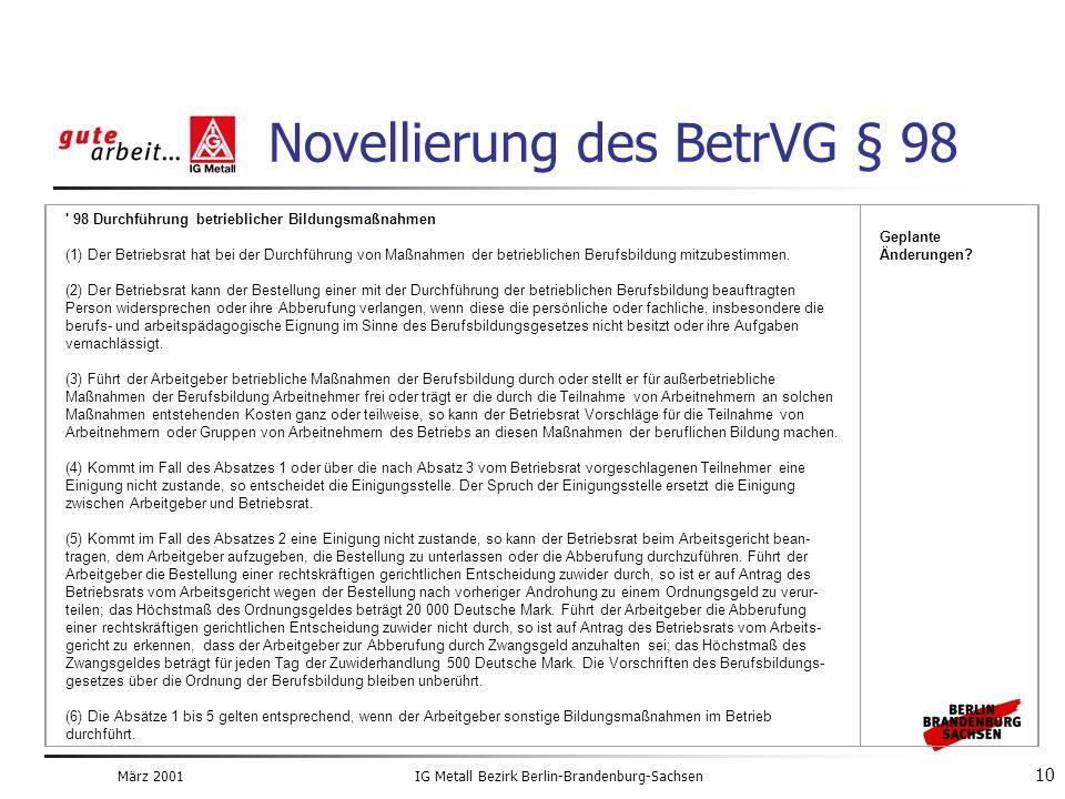 Novellierung des BetrVG § 98