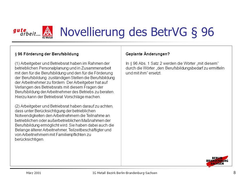 Novellierung des BetrVG § 96