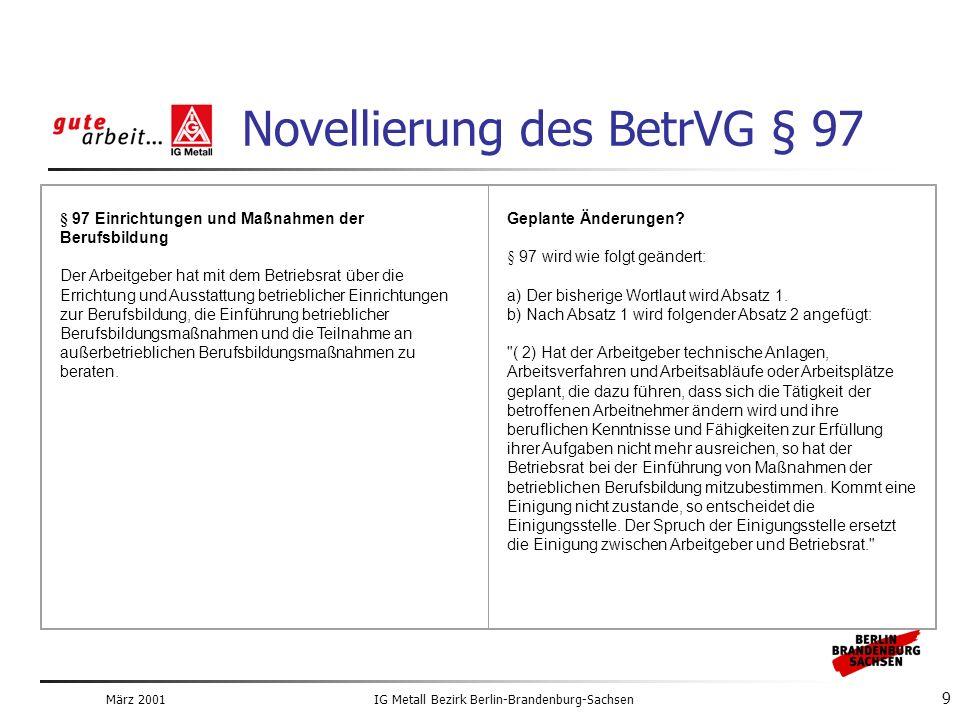 Novellierung des BetrVG § 97
